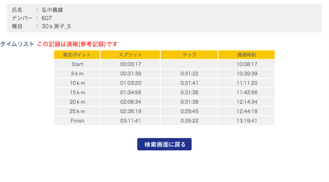 岡山30Kタイム
