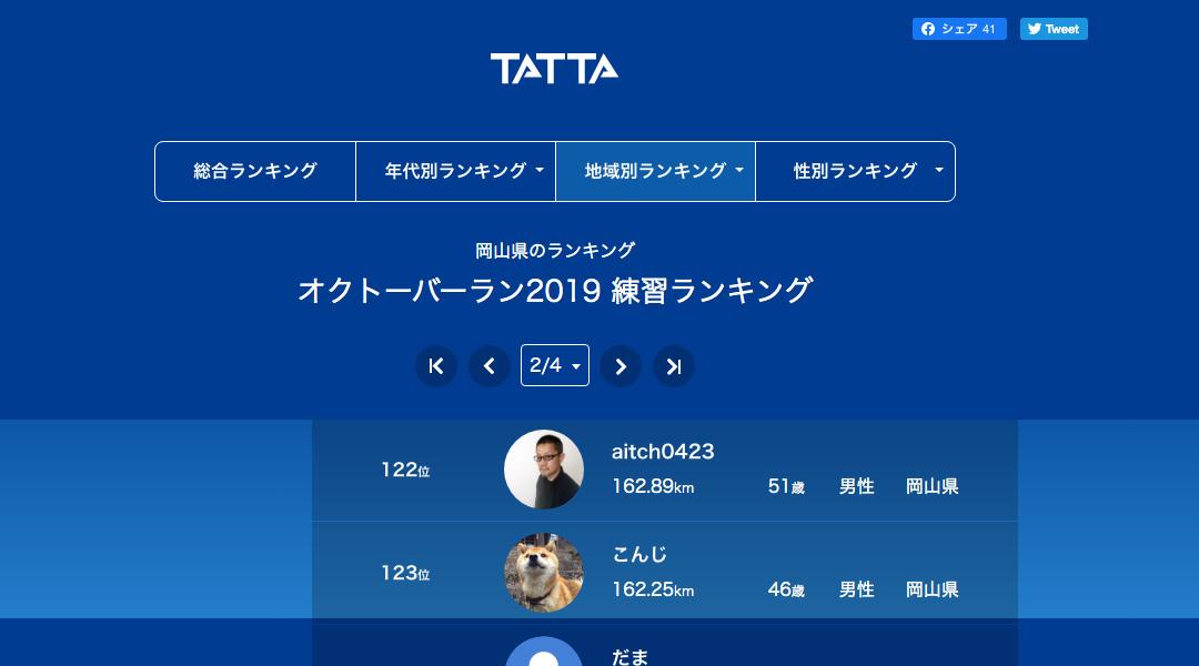 TATTA オクトーバーラン2019 練習ランキング「地域別ランキング / 岡山県」