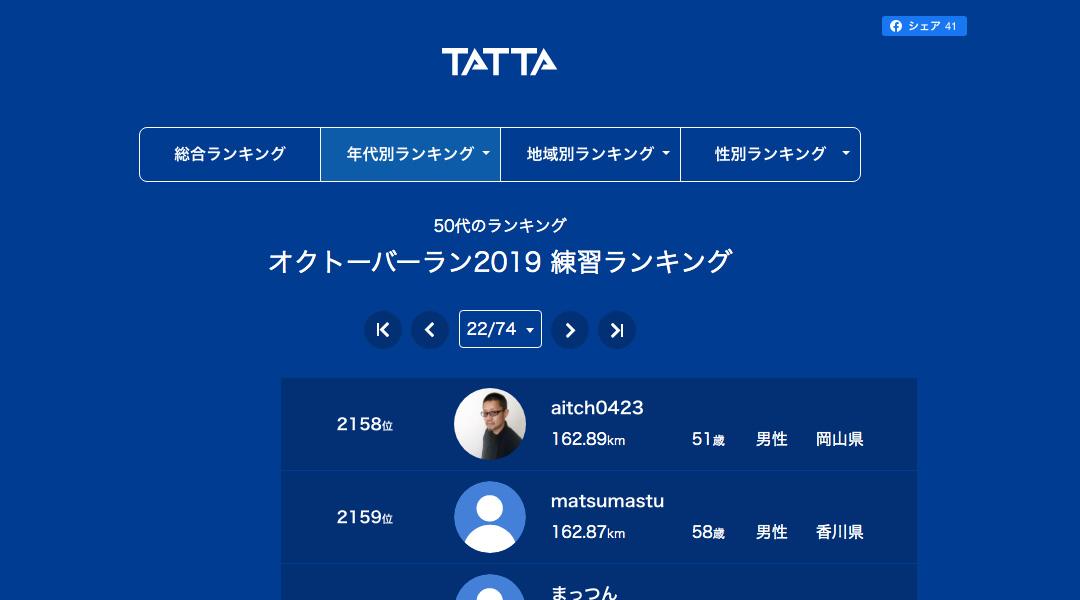 TATTA オクトーバーラン2019 練習ランキング「年代別ランキング / 50代」